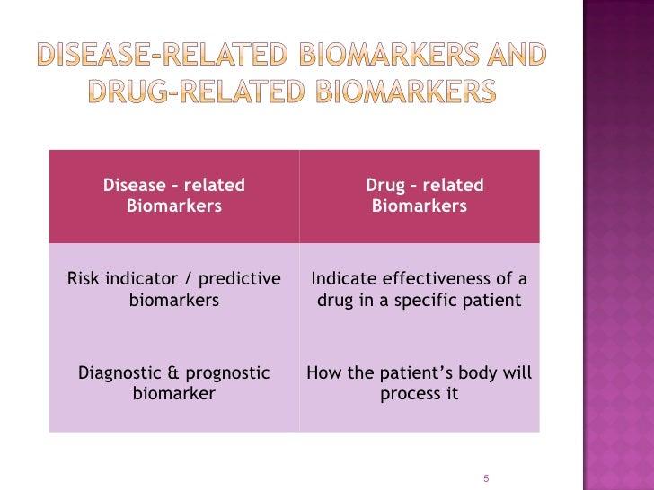 Disease – related                Drug – related       Biomarkers                     BiomarkersRisk indicator / predictive...