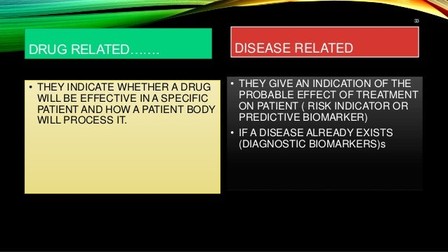 DRUG RELATED……. • THEY INDICATE WHETHER A DRUG WILL BE EFFECTIVE IN A SPECIFIC PATIENT AND HOW A PATIENT BODY WILL PROCESS...