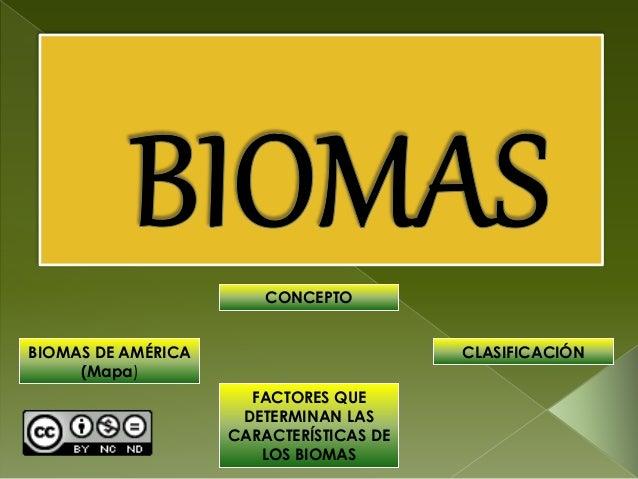 CONCEPTO  BIOMAS DE AMÉRICA CLASIFICACIÓN  (Mapa)  FACTORES QUE  DETERMINAN LAS  CARACTERÍSTICAS DE  LOS BIOMAS