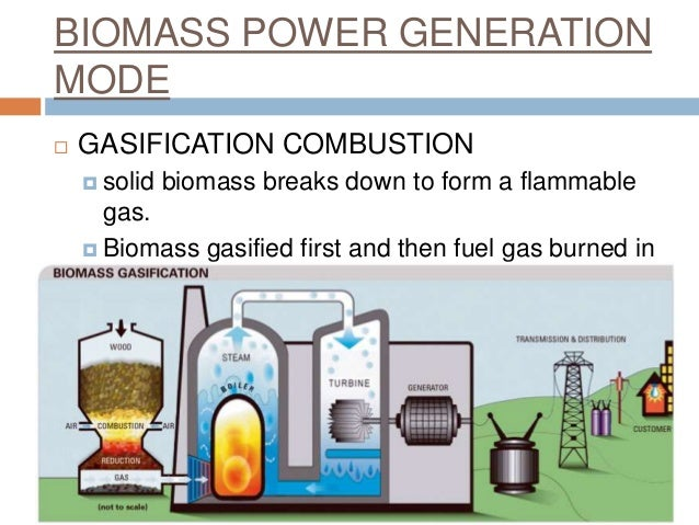 biomass energy plant diagram - photo #8