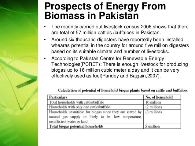 Potential of Cellulosic Ethanol to Overcome Energy Crisis in Pakistan