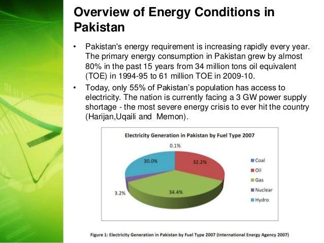 Pakistan: A Renewable Energy State?