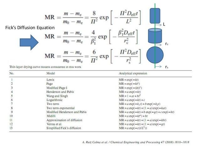mohebbat mohebbi - Academia.edu