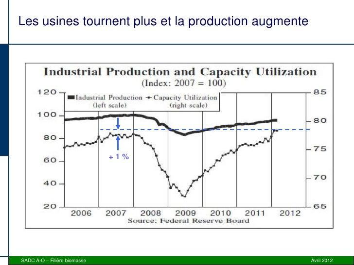 Biomasse   présentation jean roy Slide 3