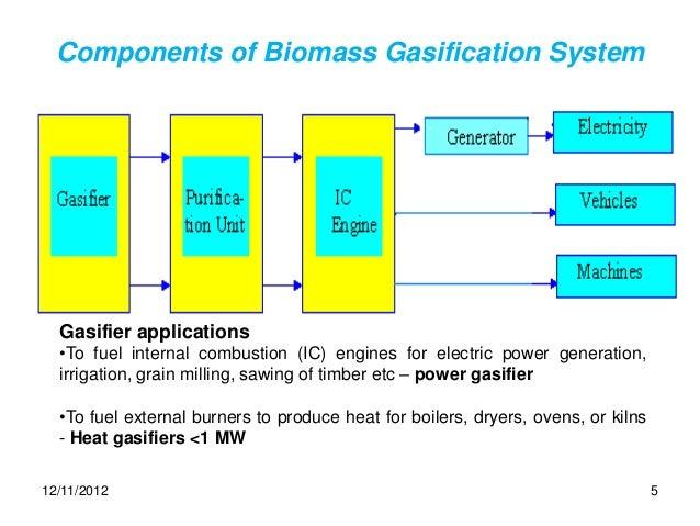 biomass gasification phd thesis This paper presents the results from biomass gasification tests in a pilot-scale (65-m tall × 01-m diameter) air-blown circulating fluidized bed gasifier, and.