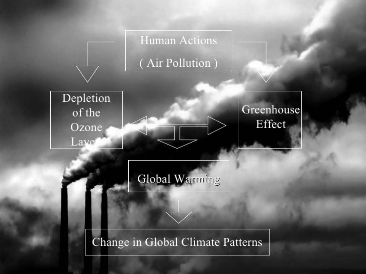 a world affected by pollution and global warming essay Global warming and the effects on a country where global warming has affected its climate and its global warming and greenhouse effect world.