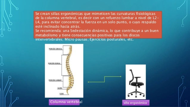 Biomecanica medica seminario 1 física fmhusmp