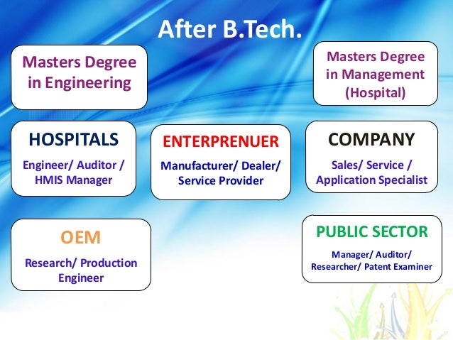 After B.Tech. HOSPITALS Engineer/ Auditor / HMIS Manager COMPANY Sales/ Service / Application Specialist OEM Research/ Pro...