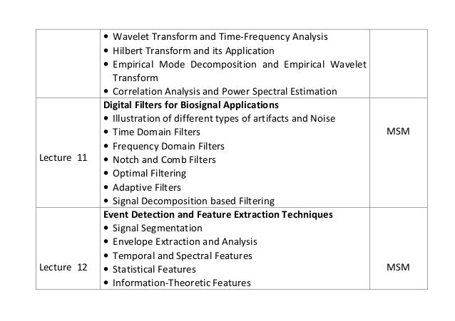 biomedical signal processing thesis Courses biomedical engineering (bme biopotential measurement, biosensor, biomedical signal processing students are eligible to register for thesis when they.