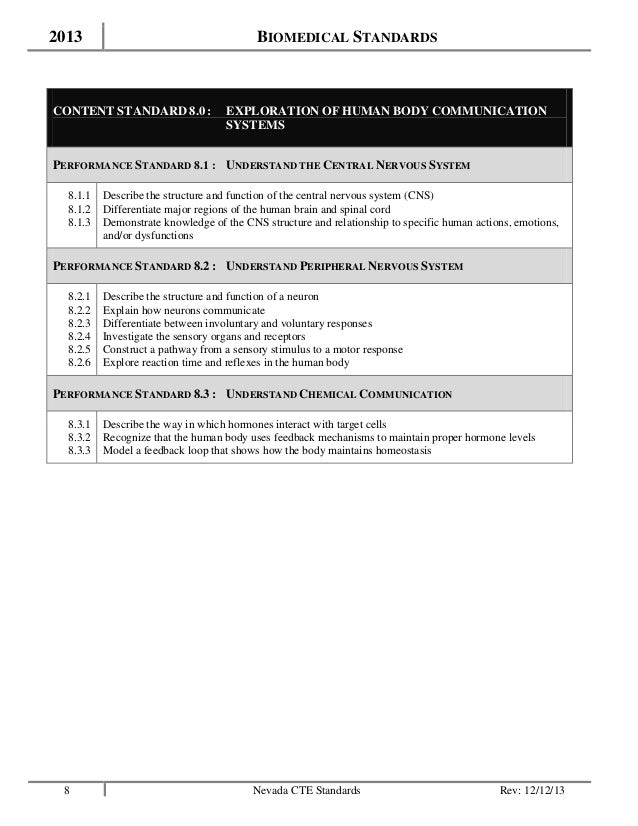 biomedical-standards-13-638.jpg?cb=1412522630