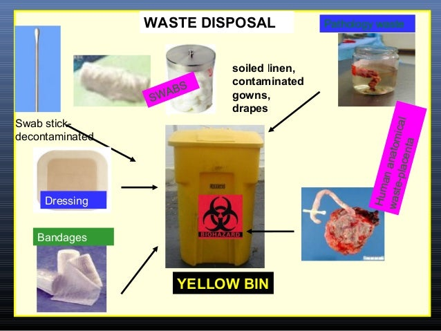 JANIBELL  Advanced Waste Disposal System