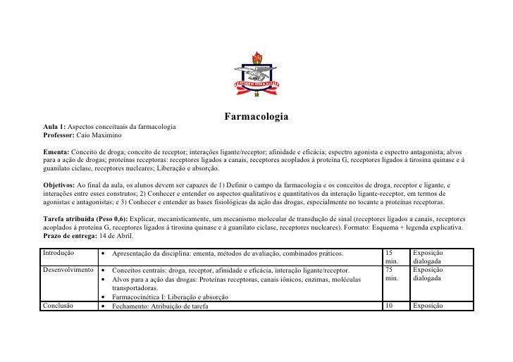 Farmacologia Aula 1: Aspectos conceituais da farmacologia Professor: Caio Maximino  Ementa: Conceito de droga; conceito de...