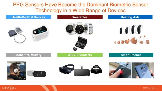 What are biometric parameters and why do they matter?  Slide 3