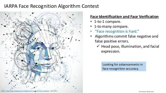Clare Nelson, @Safe_SaaS Face Recognition Algorithm Evaluation Source: https://www.nist.gov/programs-projects/face-recogni...
