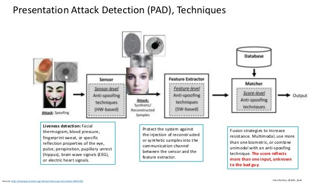Clare Nelson, @Safe_SaaS Quantum Biometrics (April 2017) Human Eye Can Detect a Single Photon Identify individuals by the ...