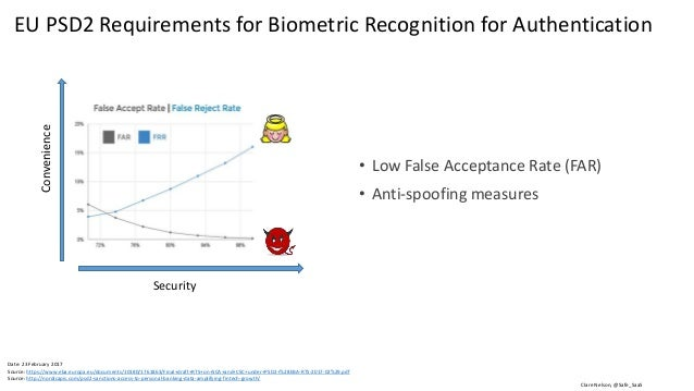 Clare Nelson, @Safe_SaaS EU PSD2 Requirements for Biometric Recognition for Authentication Date: 23 February 2017 Source: ...