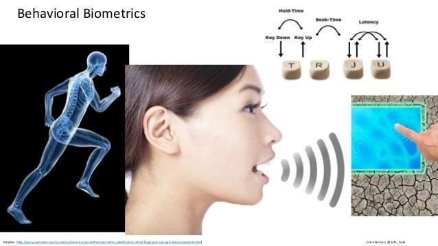 Clare Nelson, @Safe_SaaS Biometric Modes, Prolific Innovation • Face 2D, 3D • Fingerprints 2D, 3D via ultrasonic waves, in...