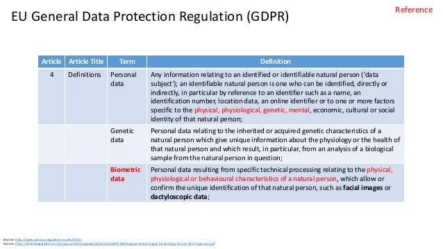EU General Data Protection Regulation (GDPR) Article Article Title Definition Notes 7 Conditions for Consent 1. Where proc...
