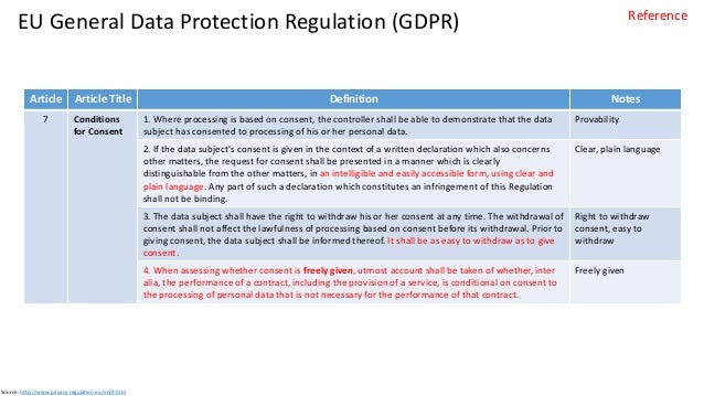 EU General Data Protection Regulation (GDPR) Article Article Title Definition Notes 9 Processing of special categories of ...