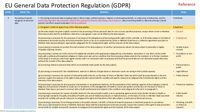 Source: http://www.chicagotribune.com/bluesky/originals/ct-biometric-illinois-privacy-whats-next-bsi-20170113-story.html S...