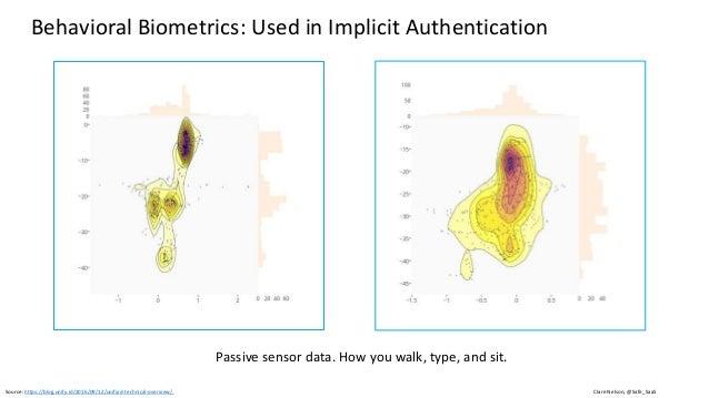 Graphic: http://www.idownloadblog.com/2013/08/05/biometric-expert-talks-fingers/ Benefits