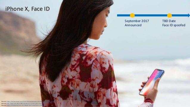 Graphic: http://www.idownloadblog.com/2013/08/05/biometric-expert-talks-fingers/ Biometrics Market Growth