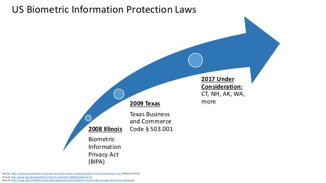 Source: http://www.ilga.gov/legislation/ilcs/ilcs3.asp?ActID=3004&ChapterID=57 Source: http://www.chicagotribune.com/blues...