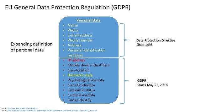 EU General Data Protection Regulation (GDPR) Source: http://www.privacy-regulation.eu/en/9.htm Article 9.1 …processing of ...