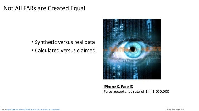 Source: http://www.eyelock.com/ 1 in 500 Voice Recognition 1 in 10,000 Fingerprint 1 in 50,000 Touch ID 1 in 100,000 Facia...