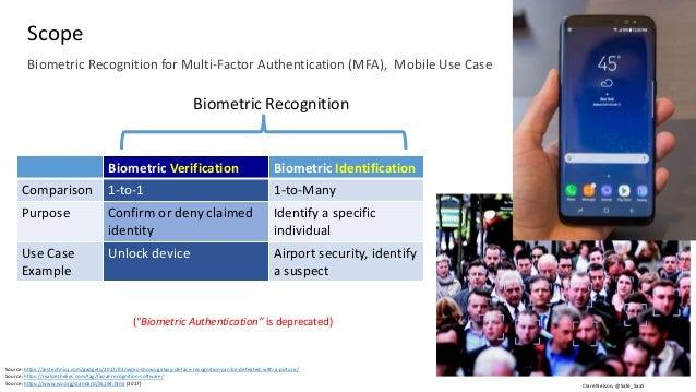 Graphic: http://www.idownloadblog.com/2013/08/05/biometric-expert-talks-fingers/ Definitions • Multi-Factor Authentication...