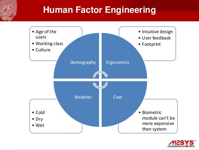 Biometric Technology and Human Factor Engineering