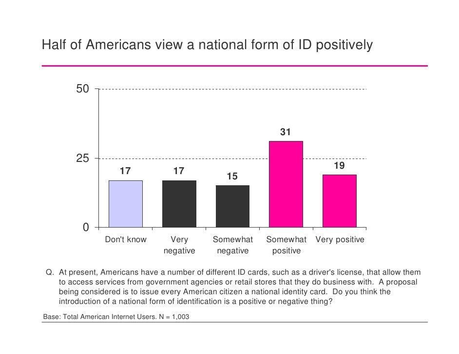 TNS-TRUSTe Study: Consumer Attitudes about Biometrics in ID Documents Slide 2