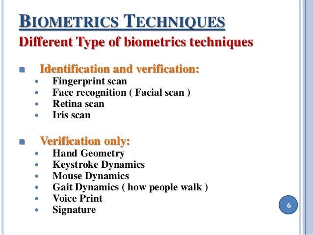 Fraudulent Methods 6 BIOMETRICS TECHNIQUES Different Type