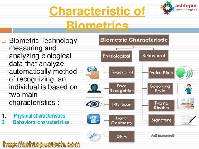 biometric technology Biometric technologies and verification systems is organized into nine parts composed of 30 chapters, including an extensive glossary of biometric terms and acronyms it discusses the current state-of-the-art in biometric verification/ authentication, identification and system design principles it also provides a step -by-step.