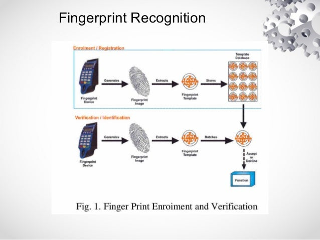 biometrics voting system Comelec: honoraria for poll workers ready for release on election day   system with biometrics access system for comelec datacenter physical  security.