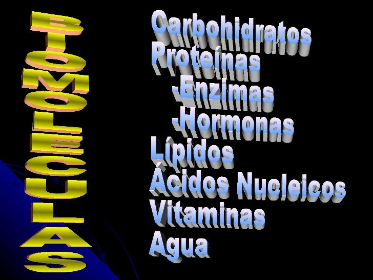 BIOMOLECULAS Carbohidratos Proteínas -Enzimas -Hormonas Lípidos Ácidos Nucleicos Vitaminas Agua