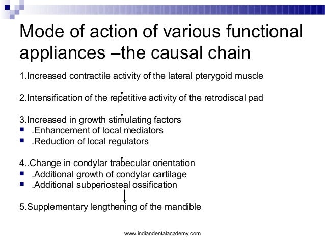 Mode of action of various functional appliances –the causal chain 1.Increased contractile activity of the lateral pterygoi...