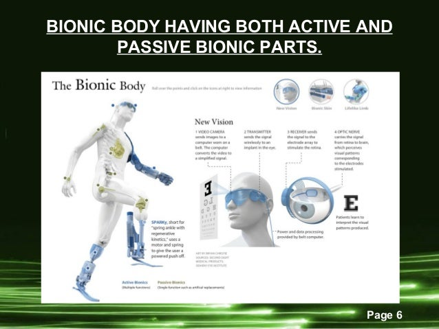 biomechatronic hand ppt  software
