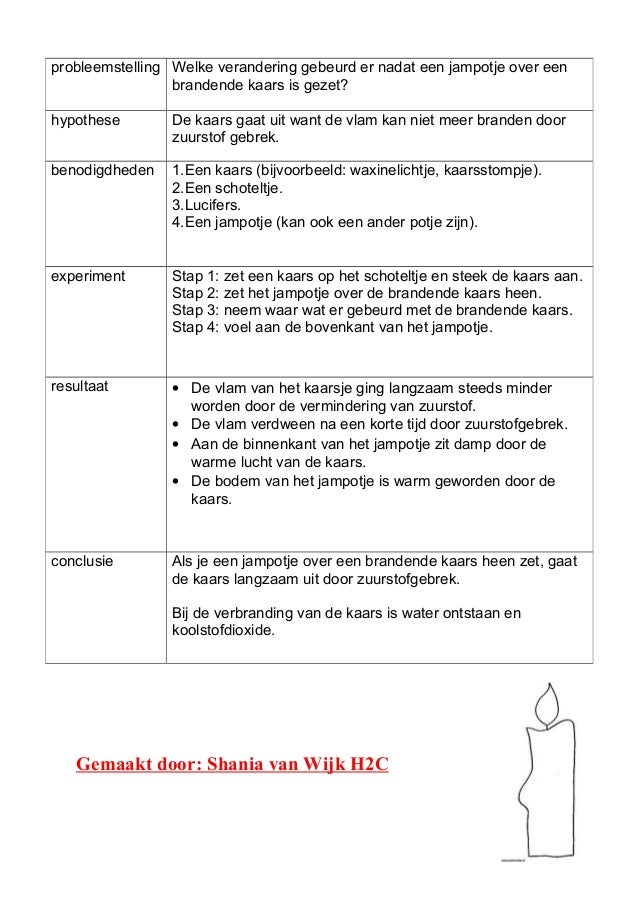 practicum learning agreement Graduate school of public health university of pittsburgh  field practicum learning agreement   • completed field practicum learning agreement.