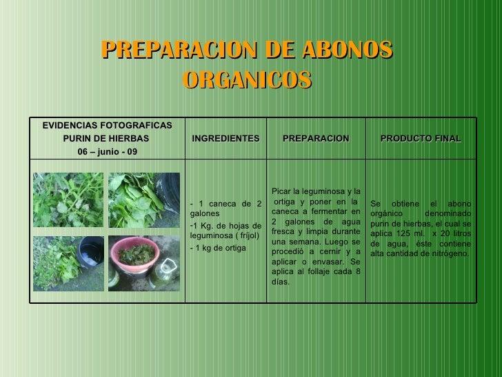 PREPARACION DE ABONOS ORGANICOS Se obtiene el abono orgánico denominado purin de hierbas, el cual se aplica 125 ml.  x 20 ...