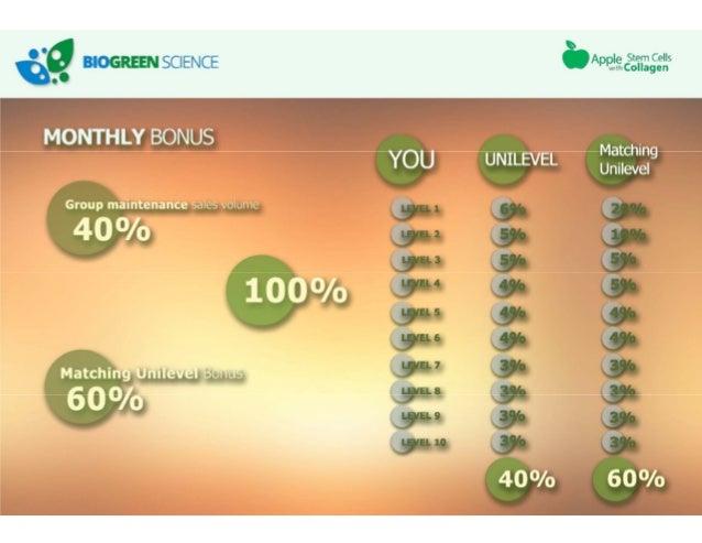 Bisnis Biogreen Science Apple Stemcell yang Booming