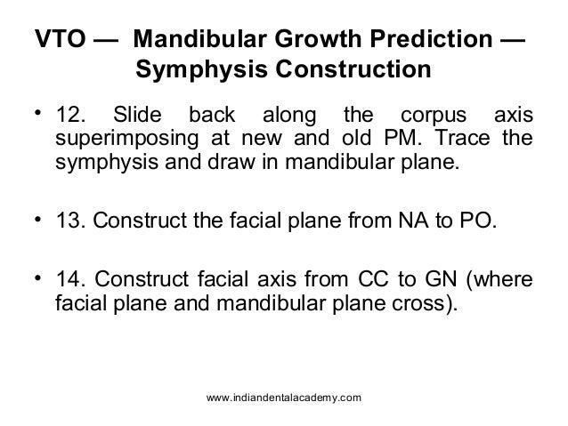 VTO — Mandibular Growth Prediction — Symphysis Construction • 12. Slide back along the corpus axis superimposing at new an...