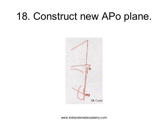 18. Construct new APo plane. www.indiandentalacademy.com