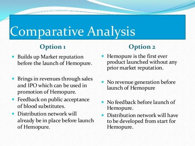biopure analysis Chewable form of chlorella pyrenoidosa supports immune system & detoxification.
