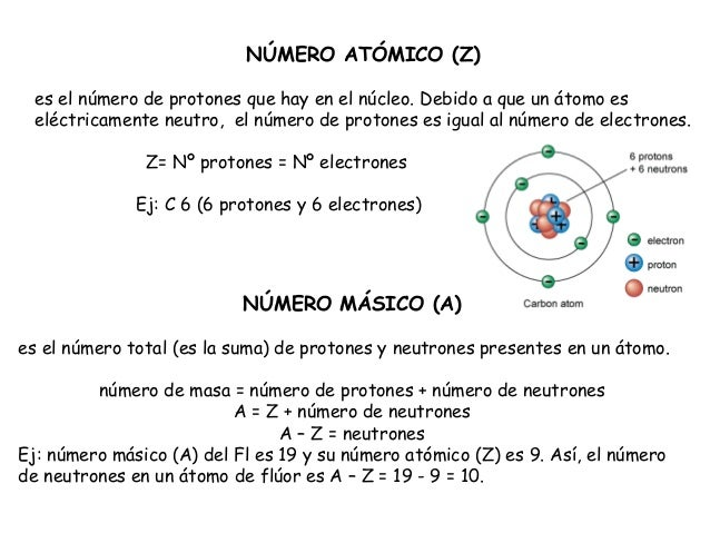 Bioquimica diapositiva 2 for Que significa molecula
