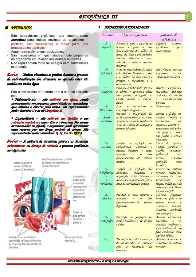 BIOQUÍMICA III BIOVEST10.BLOGSPOT.COM – O BLOG DA BIOLOGIA 1  VITAMINAS - São substâncias orgânicas que atuam como coenzi...