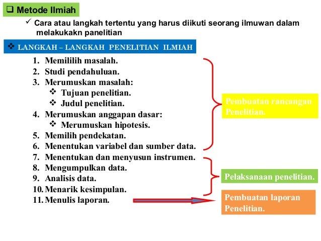 Metode Ilmiah Biologi