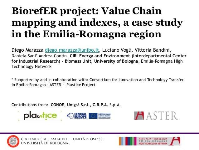 CIRI ENERGIA E AMBIENTE - UNITÀ BIOMASSEUniversità di BOLOGNABiorefER project: Value Chainmapping and indexes, a case stud...