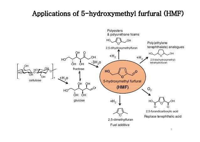 Xylose To Furfural Biorefinery sugars-ion...