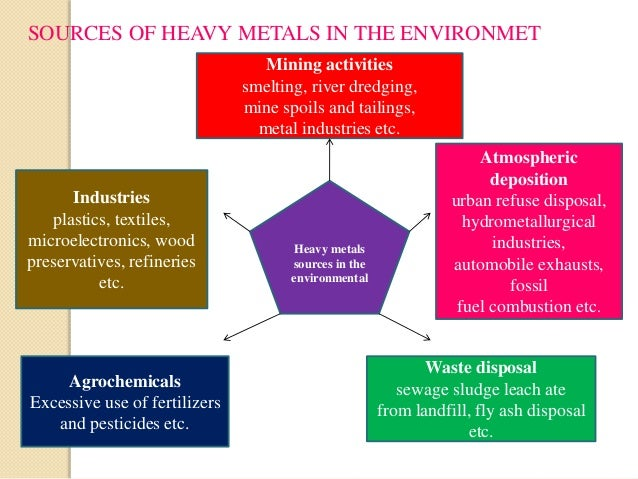 bioremediation manipulating nuclear and heavy metal Radionuclides in the environment are a major human and environmental health concern  to the presence of several heavy metals  cells for bioremediation of.